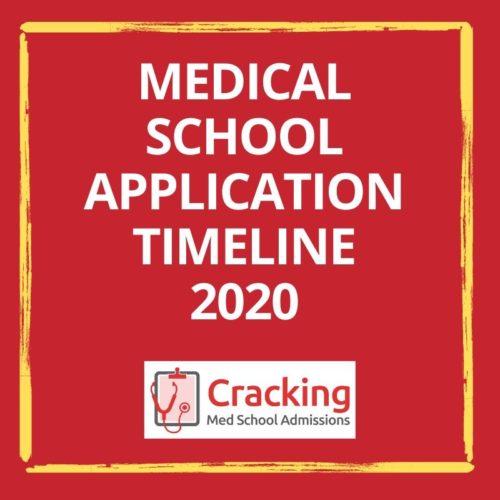 Medical School Application Timeline 2020